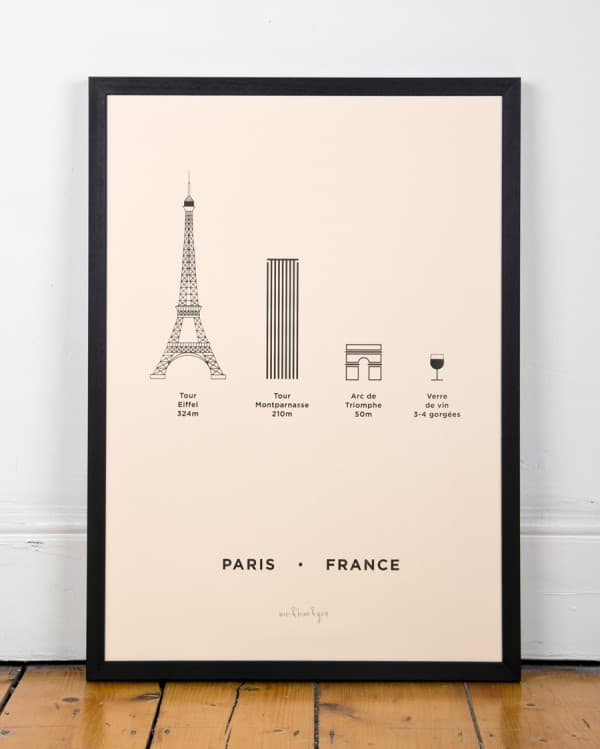 City Screen Print Paris by Me&Him&You