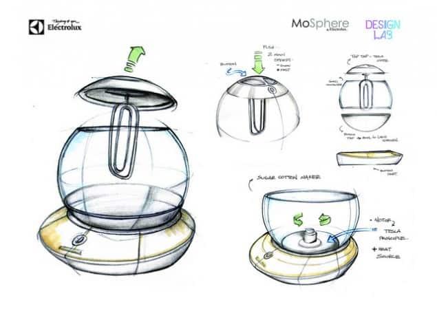Sketch of Mo'Sphere Electrolux Design Lab 2012 Finalist