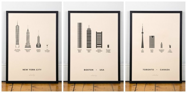 City Screen Prints by Me&Him&You