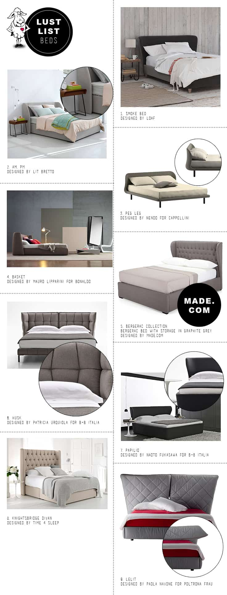 The Design Sheppard's favourite bed designs