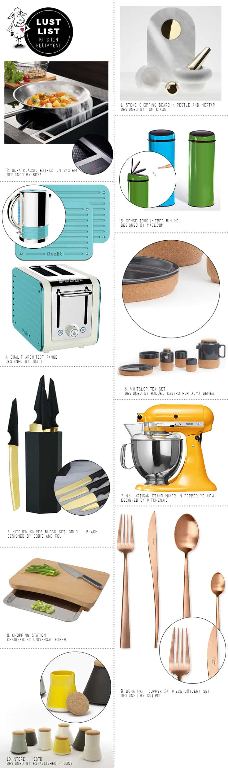 Lust List : Kitchen Equipment