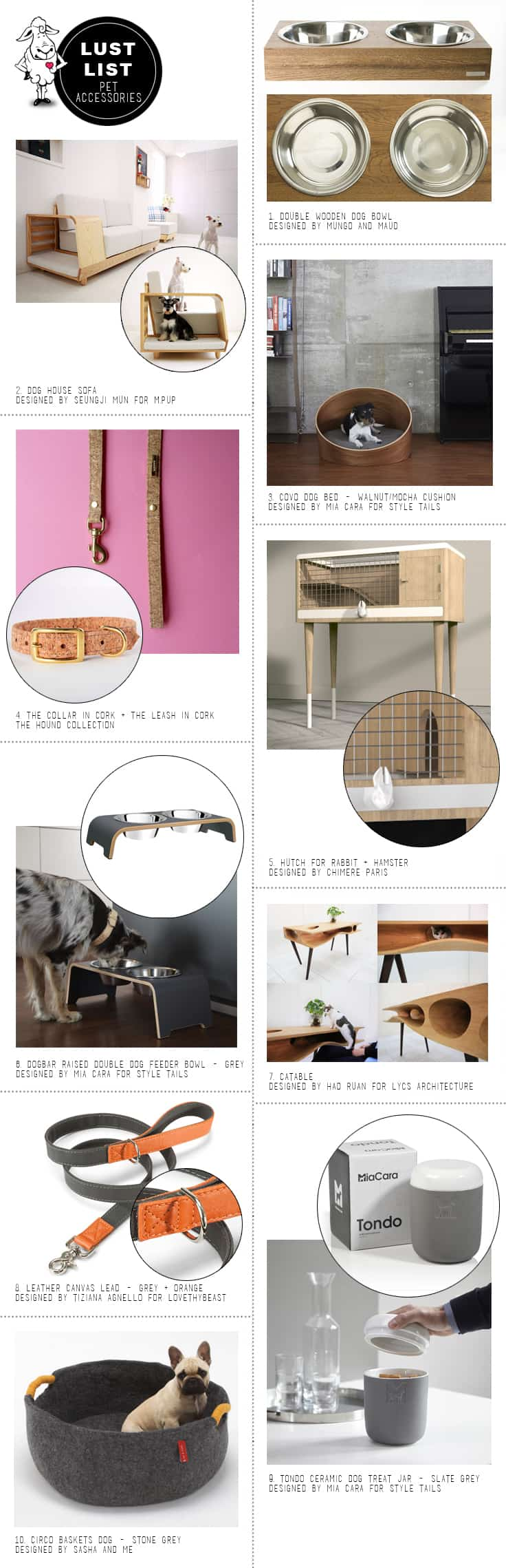 Designer Pet Accessories for the design conscious home owner