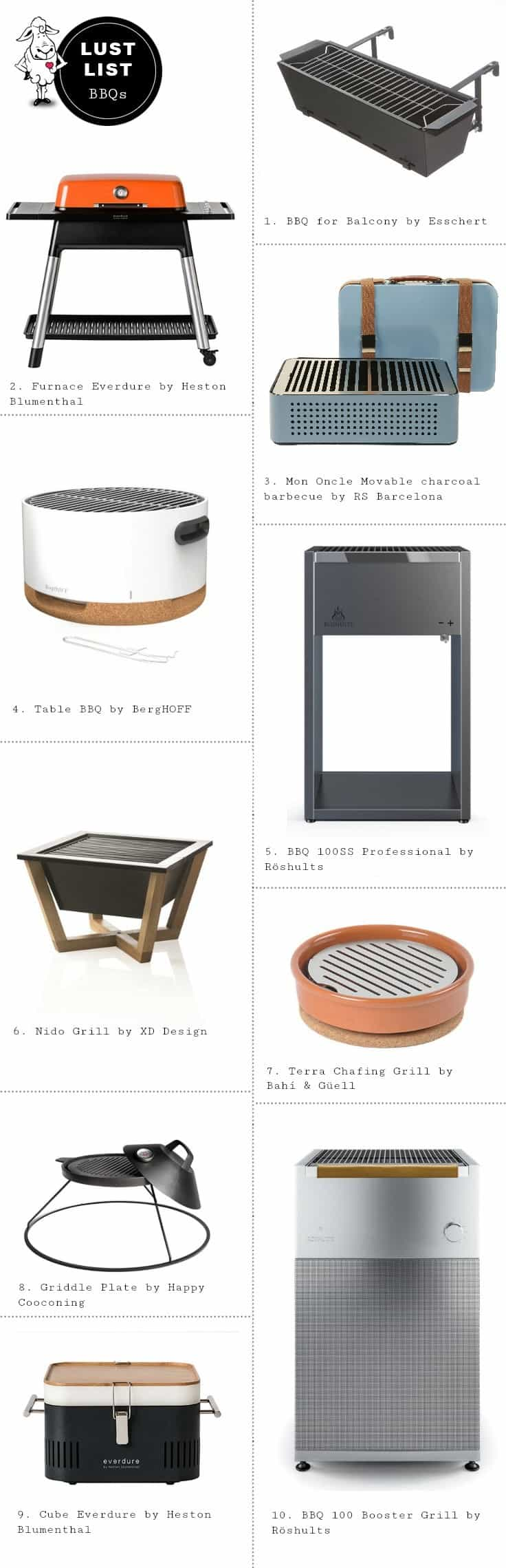 10 designer BBQs
