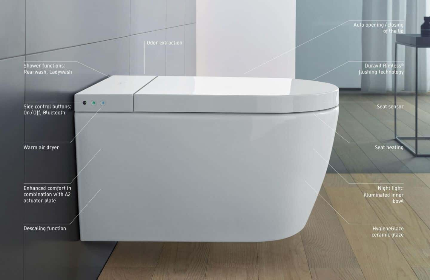 The features of the SensoWash Stark f shower toilet by Duravit and how they provide increased hygiene in the bathroom